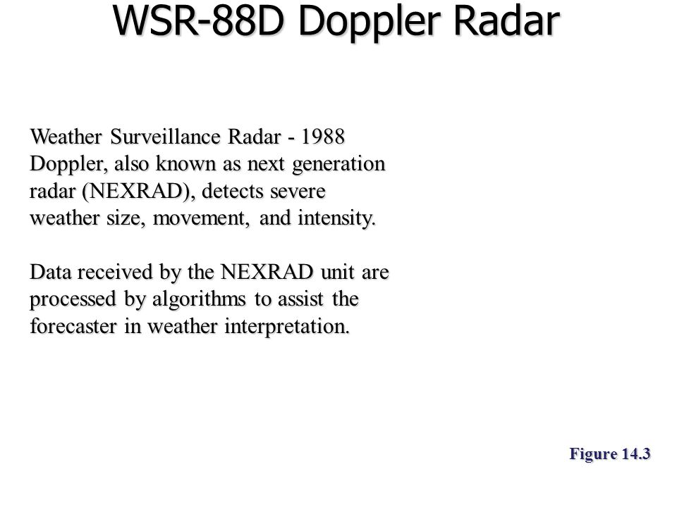 WSR-88D Doppler Radar