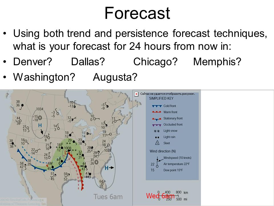Forecast Using both trend and persistence forecast techniques, what is your forecast for 24 hours from now in: