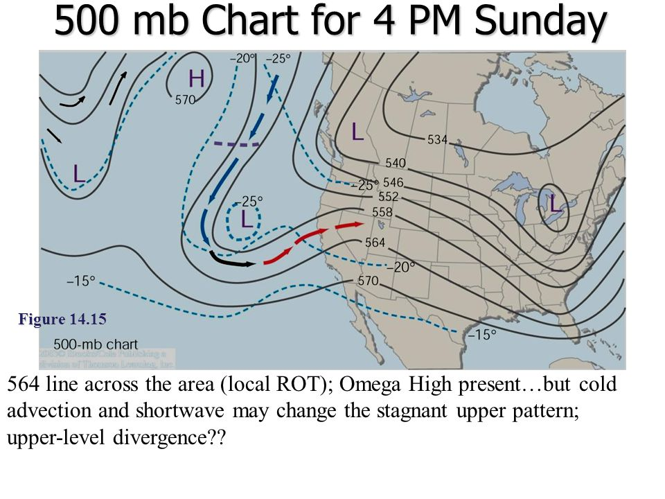 500 mb Chart for 4 PM Sunday Figure 14.15.