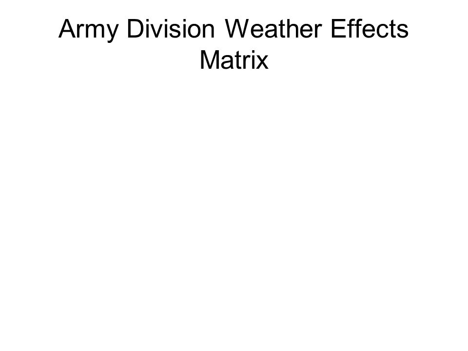 Army Division Weather Effects Matrix