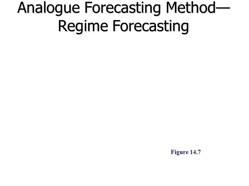 Analogue Forecasting Method—Regime Forecasting
