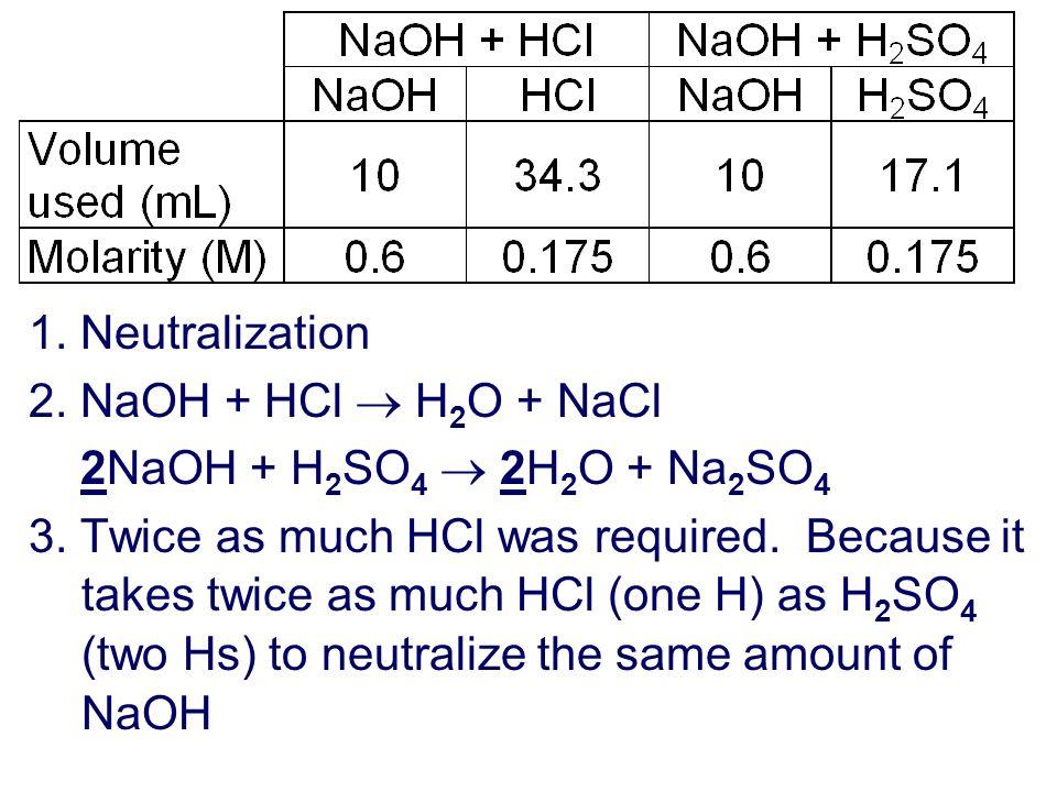 1. Neutralization 2. NaOH + HCl  H2O + NaCl. 2NaOH + H2SO4  2H2O + Na2SO4.