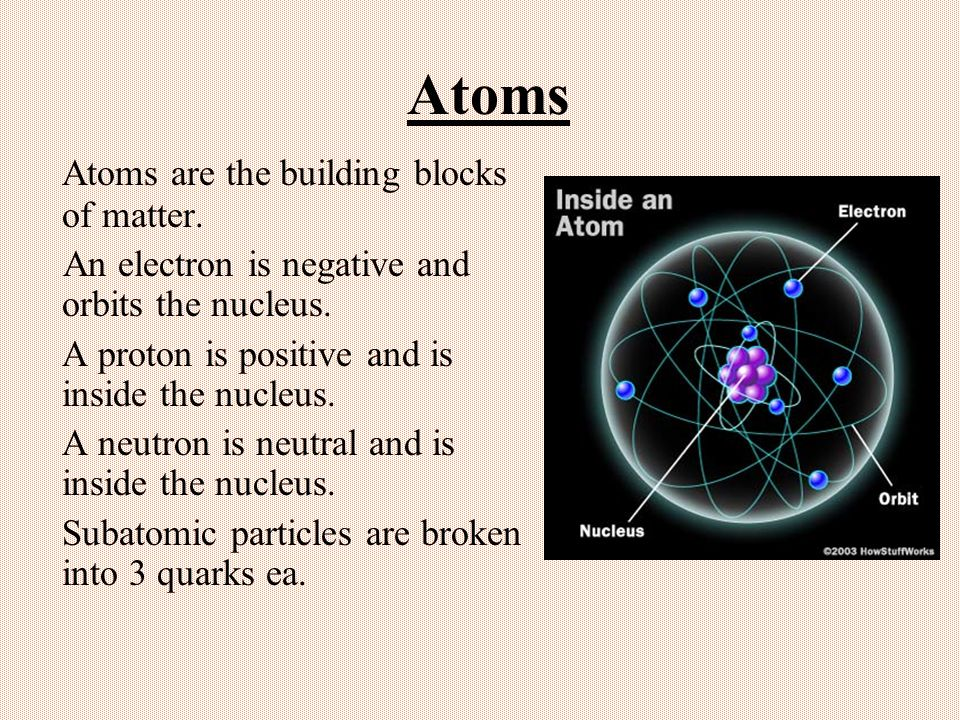 Atoms Atoms are the building blocks of matter.