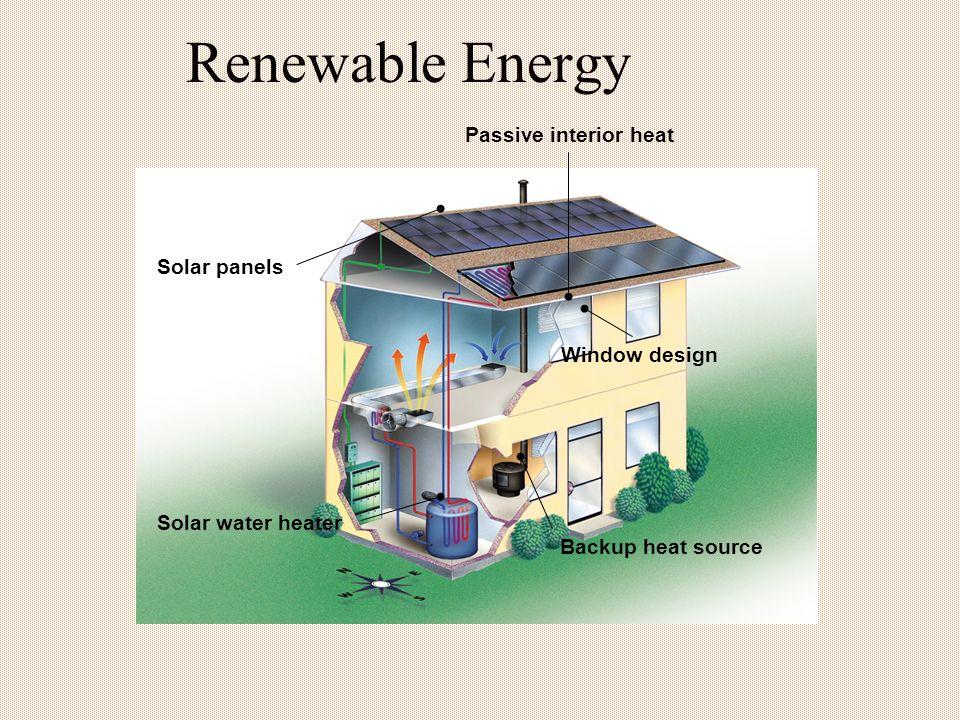 Renewable Energy Passive interior heat Solar panels Window design