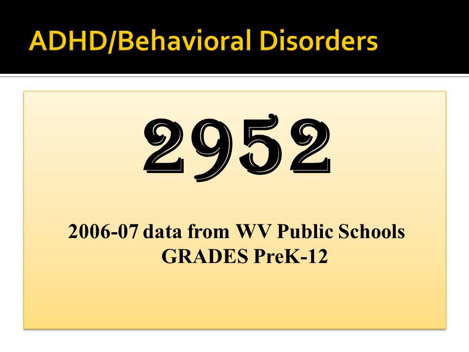 ADHD/Behavioral Disorders
