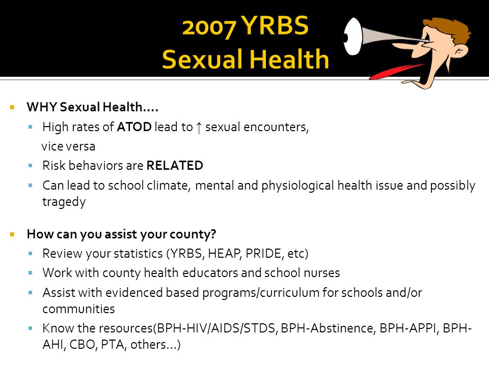 2007 YRBS Sexual Health WHY Sexual Health….