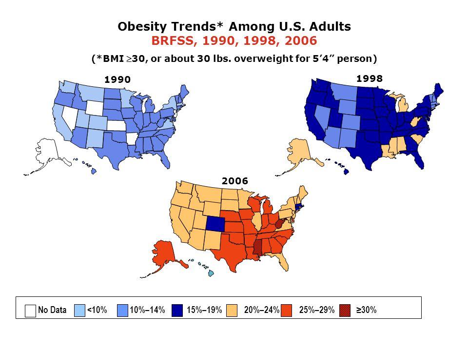 Obesity Trends* Among U.S. Adults BRFSS, 1990, 1998, 2006