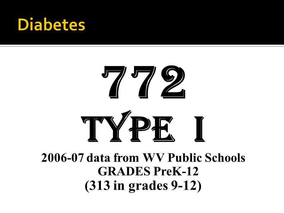 2006-07 data from WV Public Schools GRADES PreK-12