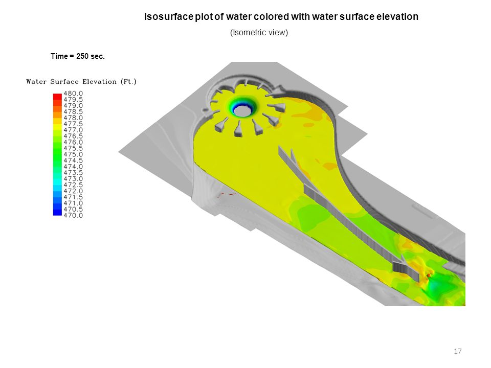 Isosurface plot of water colored with water surface elevation