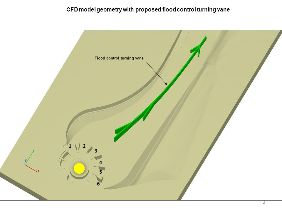 CFD model geometry with proposed flood control turning vane