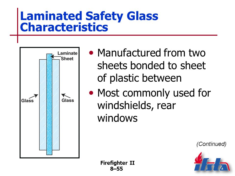 Laminated Safety Glass Characteristics