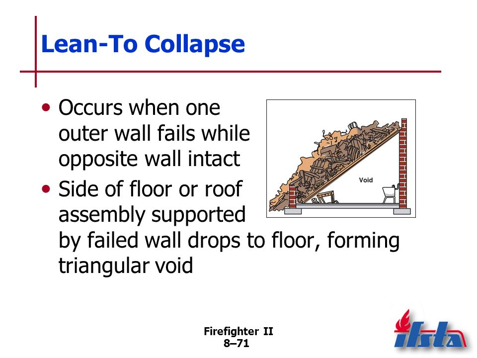 Lean-To Collapse Occurs when one outer wall fails while opposite wall intact.