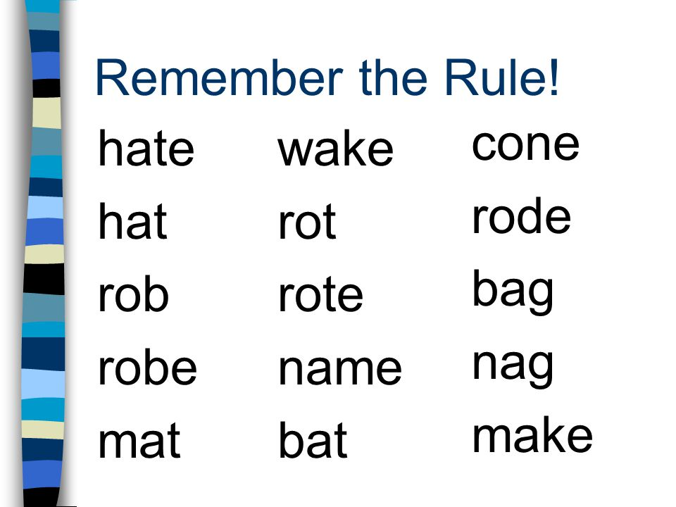 Remember the Rule! cone rode bag nag make hate hat rob robe mat wake rot rote name bat