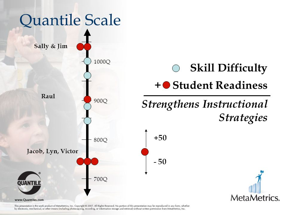 Quantile Scale Skill Difficulty + Student Readiness