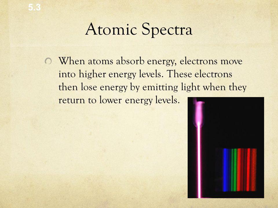 5.3 Atomic Spectra.