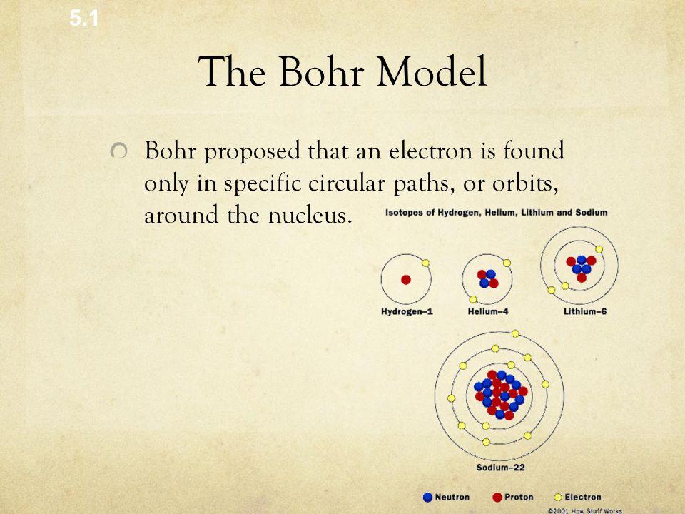 5.1 The Bohr Model.