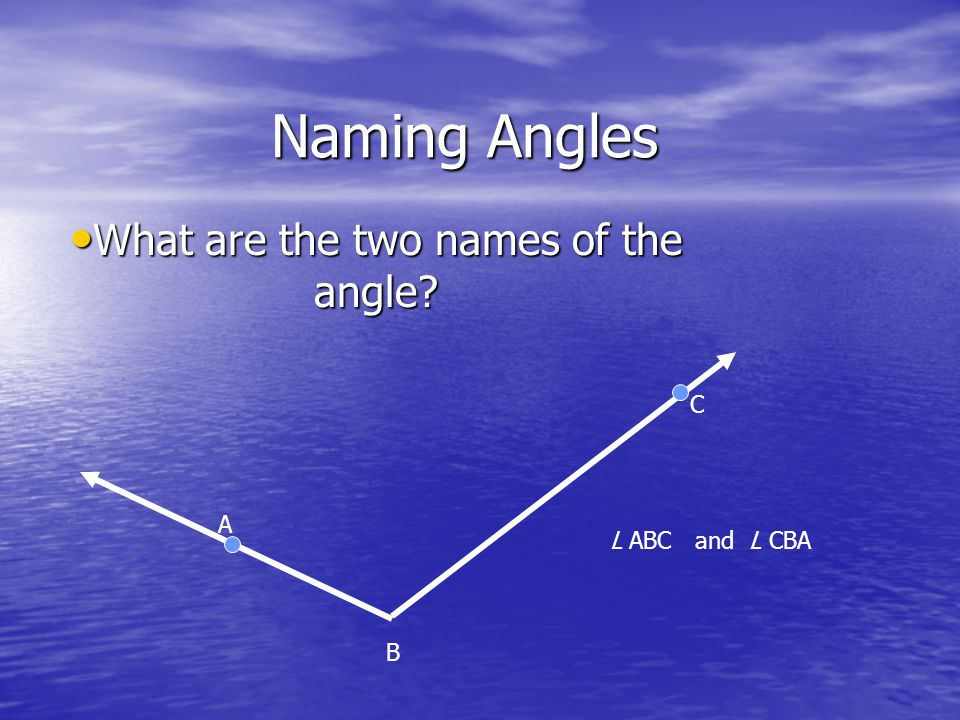 What are the two names of the angle