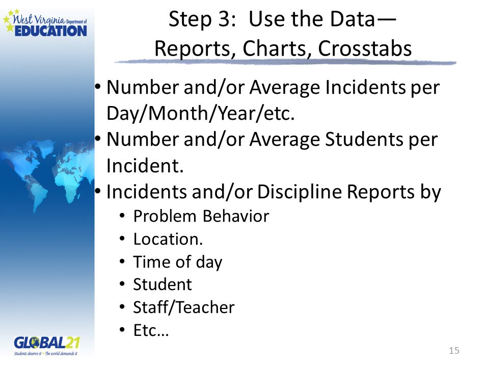 Step 3: Use the Data— Reports, Charts, Crosstabs