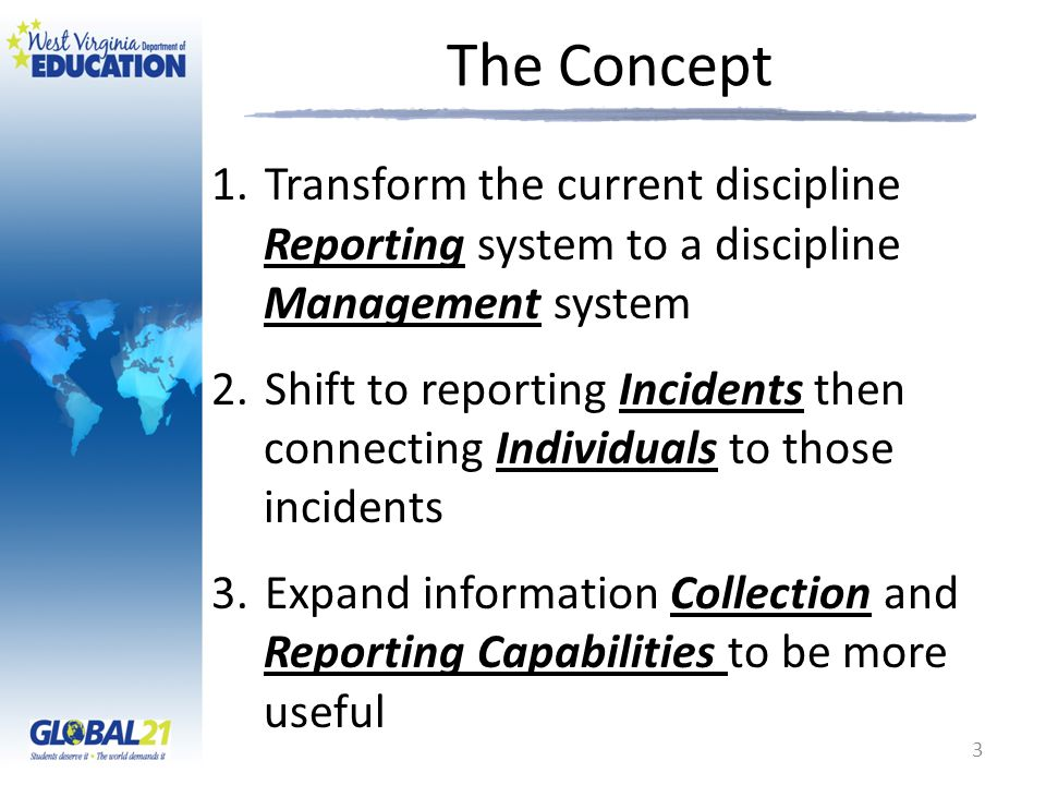 The Concept Transform the current discipline Reporting system to a discipline Management system.