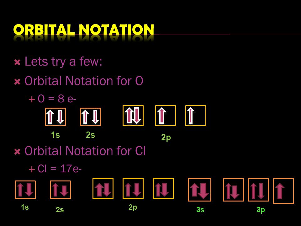 Orbital Notation Lets try a few: Orbital Notation for O