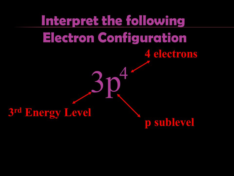p 3 4 Interpret the following Electron Configuration 4 electrons