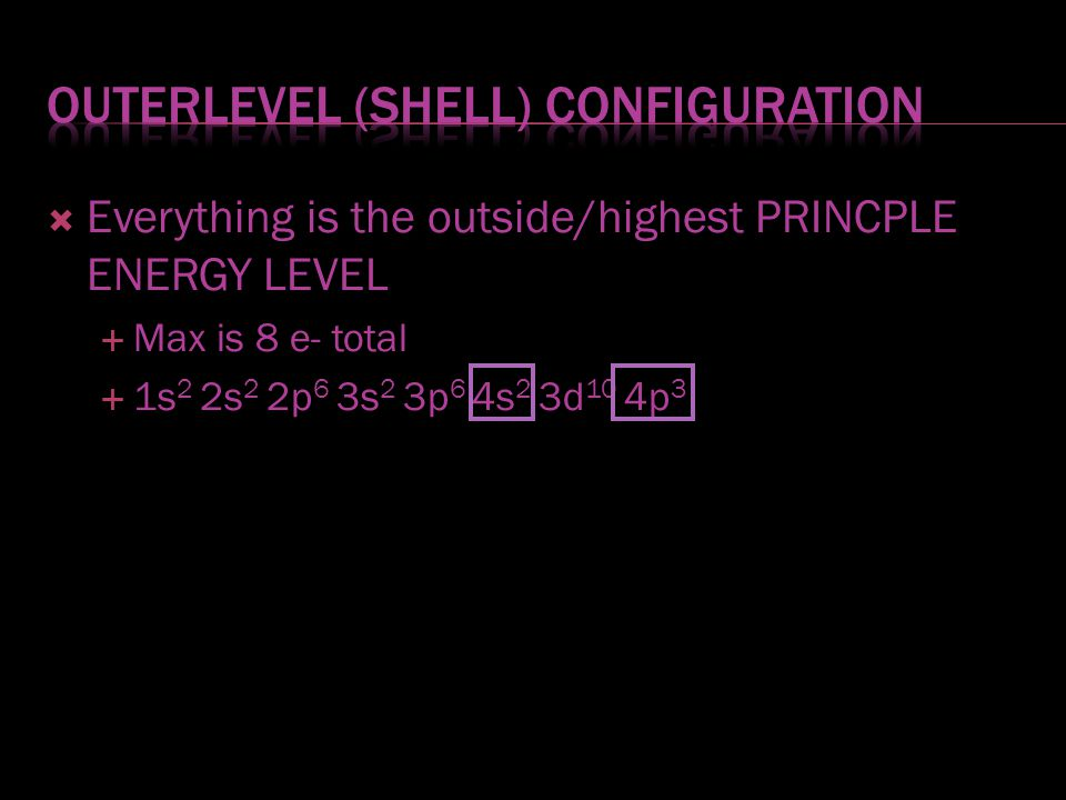 Outerlevel (shell) Configuration