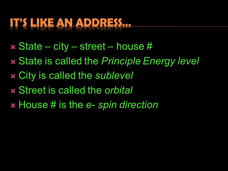 It's like an address… State – city – street – house #