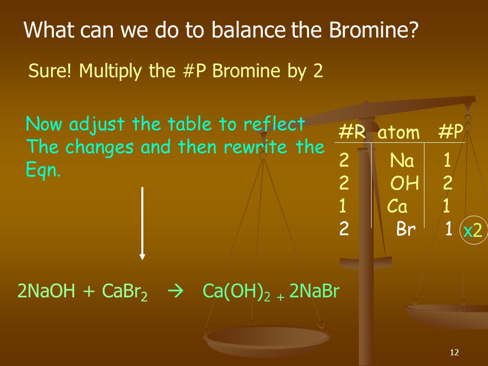 What can we do to balance the Bromine