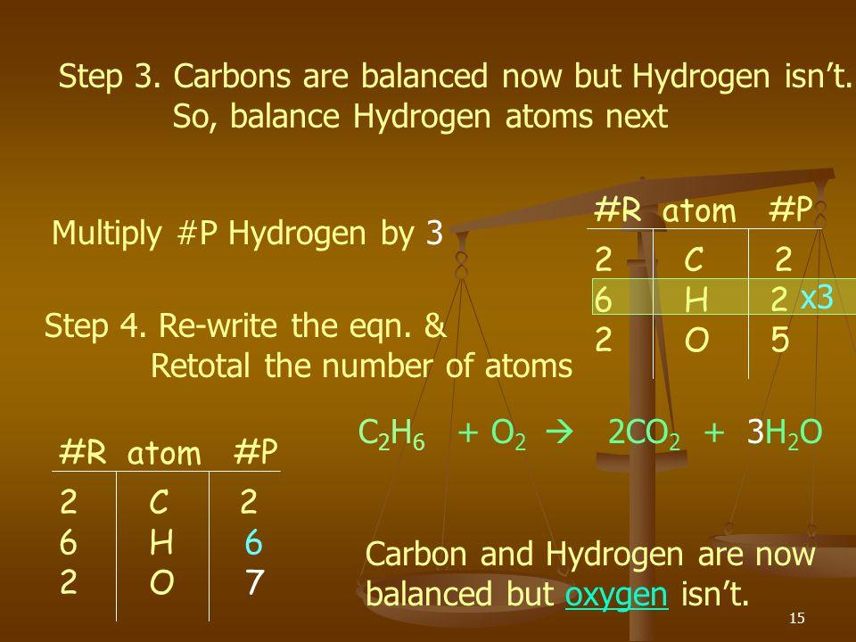 Step 3. Carbons are balanced now but Hydrogen isn't.