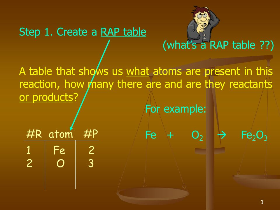 Step 1. Create a RAP table (what's a RAP table ) A table that shows us what atoms are present in this.