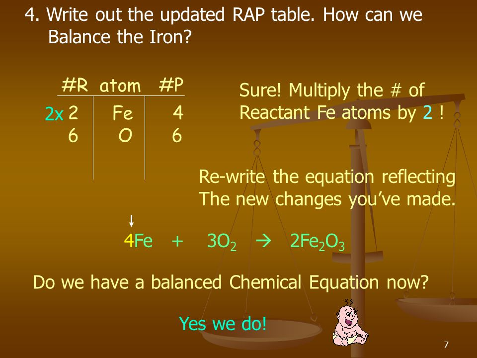 4. Write out the updated RAP table. How can we