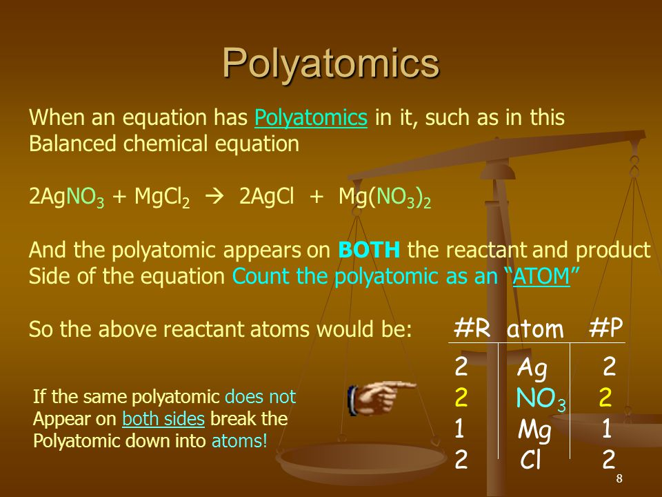 Polyatomics #R atom #P 2 Ag 2 2 NO3 2 Mg 1 2 Cl 2