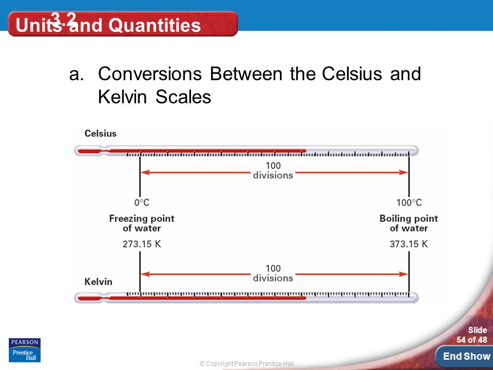 Conversions Between the Celsius and Kelvin Scales