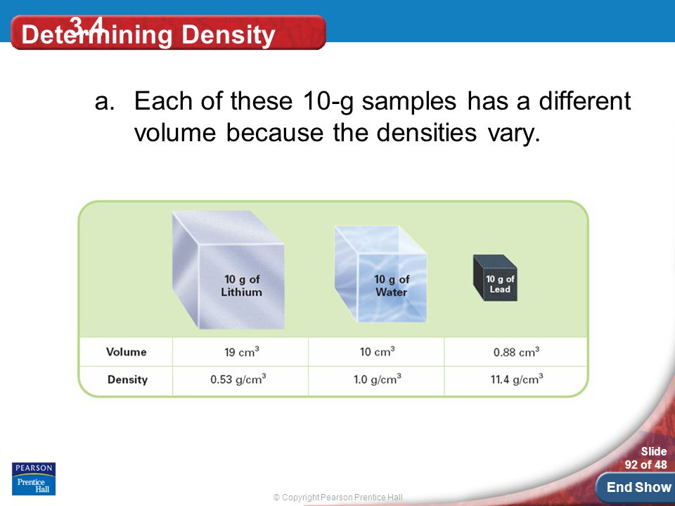3.4 Determining Density. Each of these 10-g samples has a different volume because the densities vary.