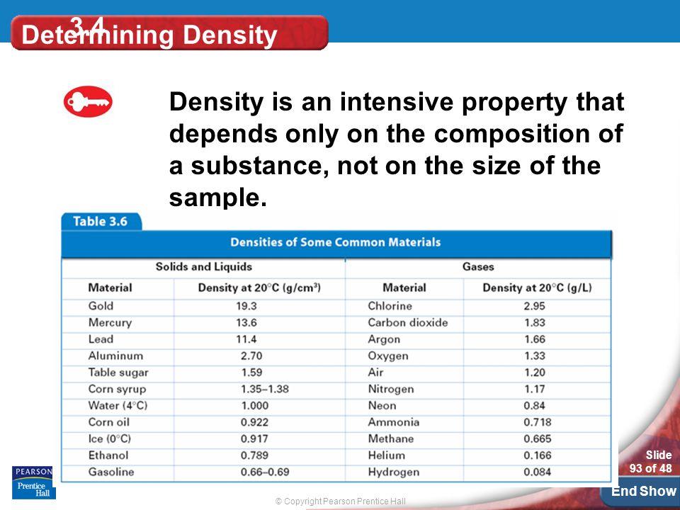 3.4 Determining Density.
