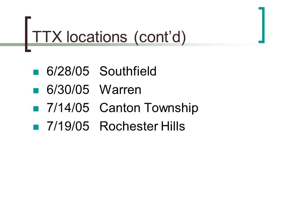 TTX locations (cont'd)