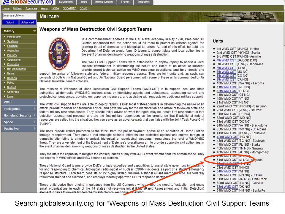 Search globalsecurity