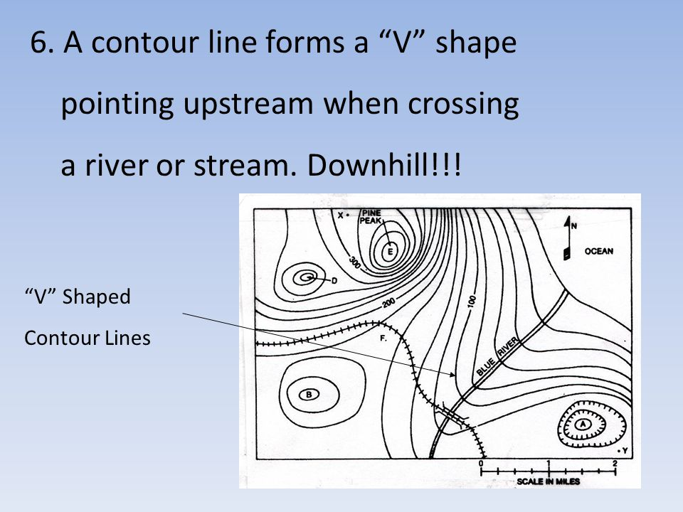 6. A contour line forms a V shape pointing upstream when crossing