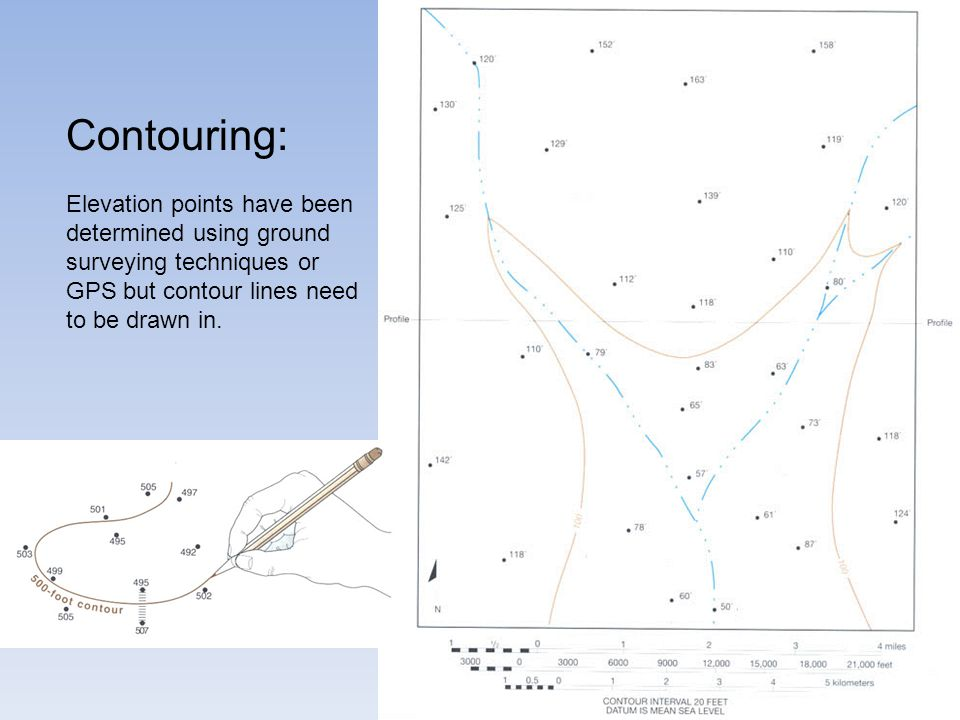 Contouring: Elevation points have been determined using ground