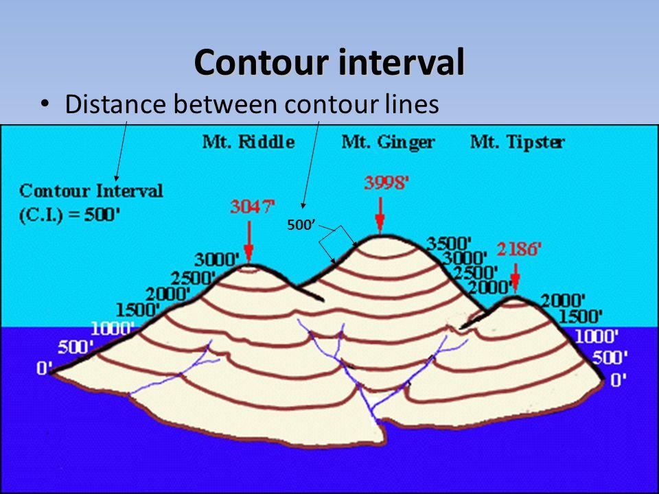 Contour interval Distance between contour lines 500'