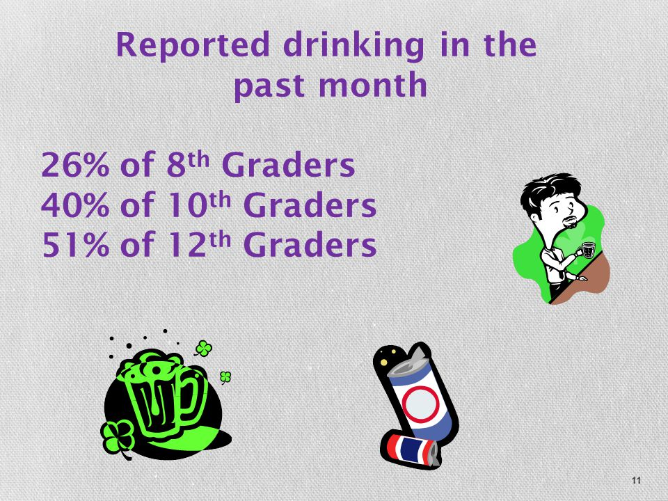 Reported drinking in the past month 26% of 8th Graders 40% of 10th Graders 51% of 12th Graders