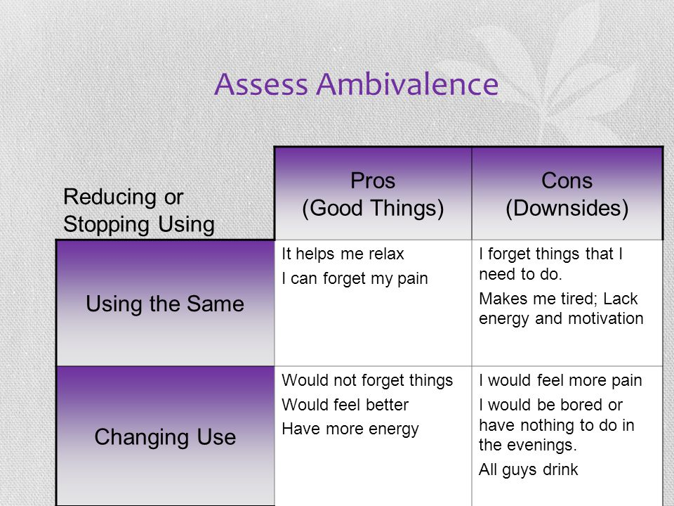 Assess Ambivalence Reducing or Stopping Using Pros (Good Things)
