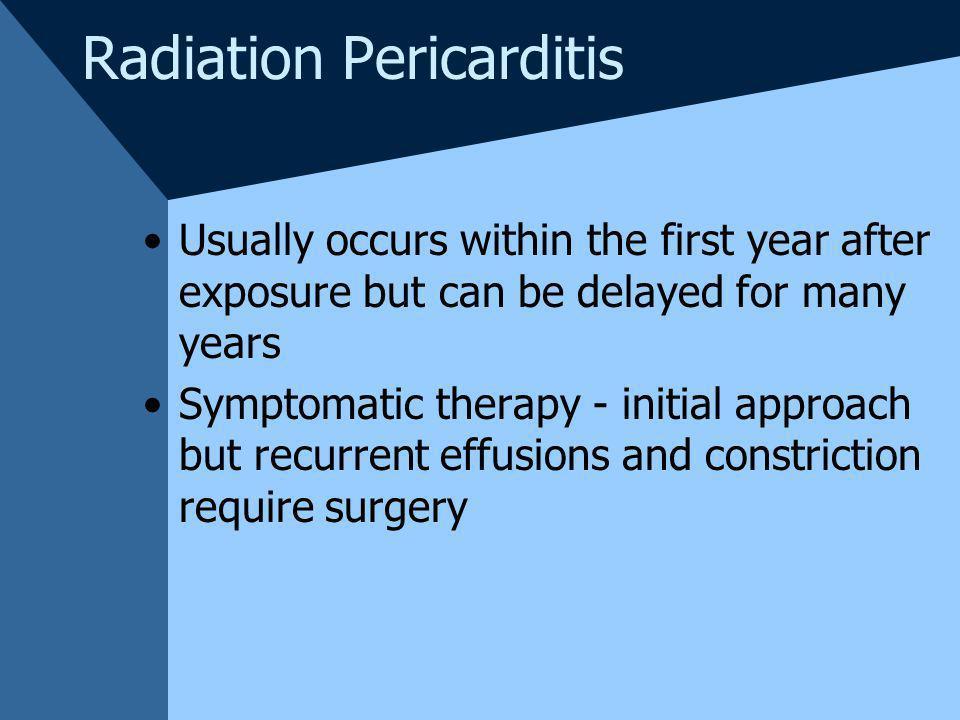 Radiation Pericarditis