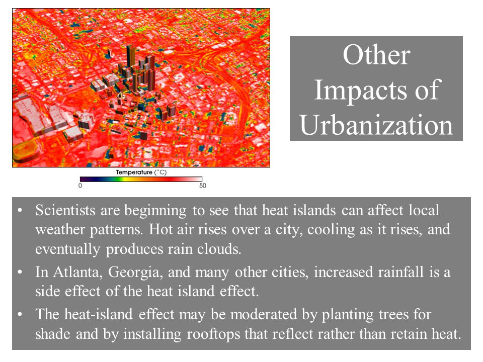 Other Impacts of Urbanization