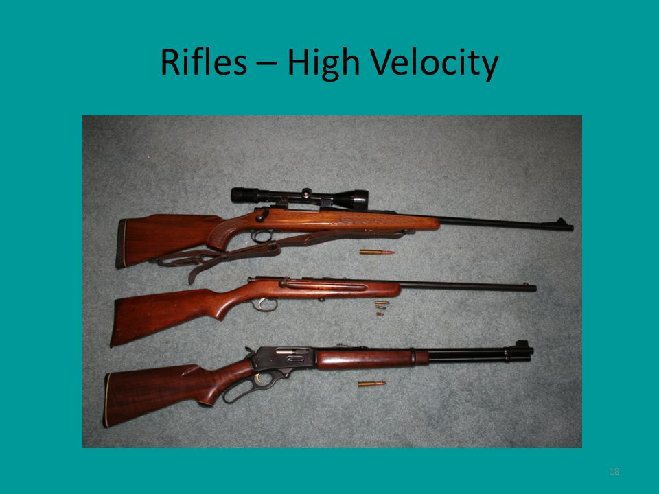 Rifles – High Velocity