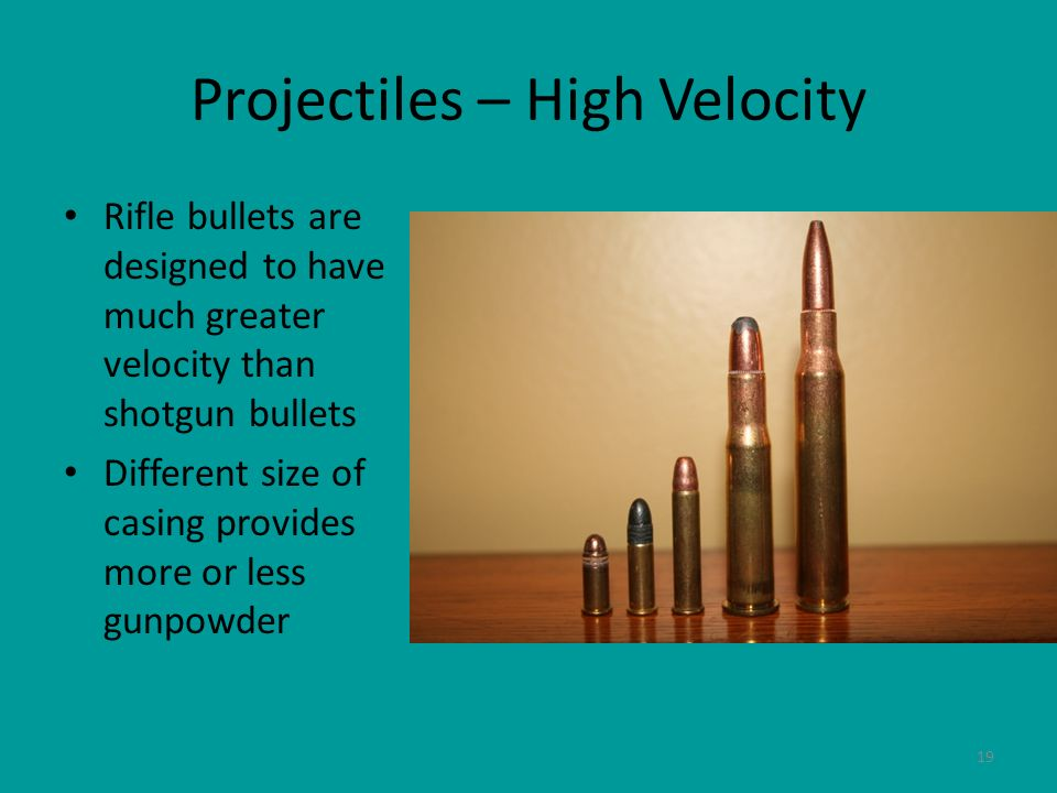 Projectiles – High Velocity