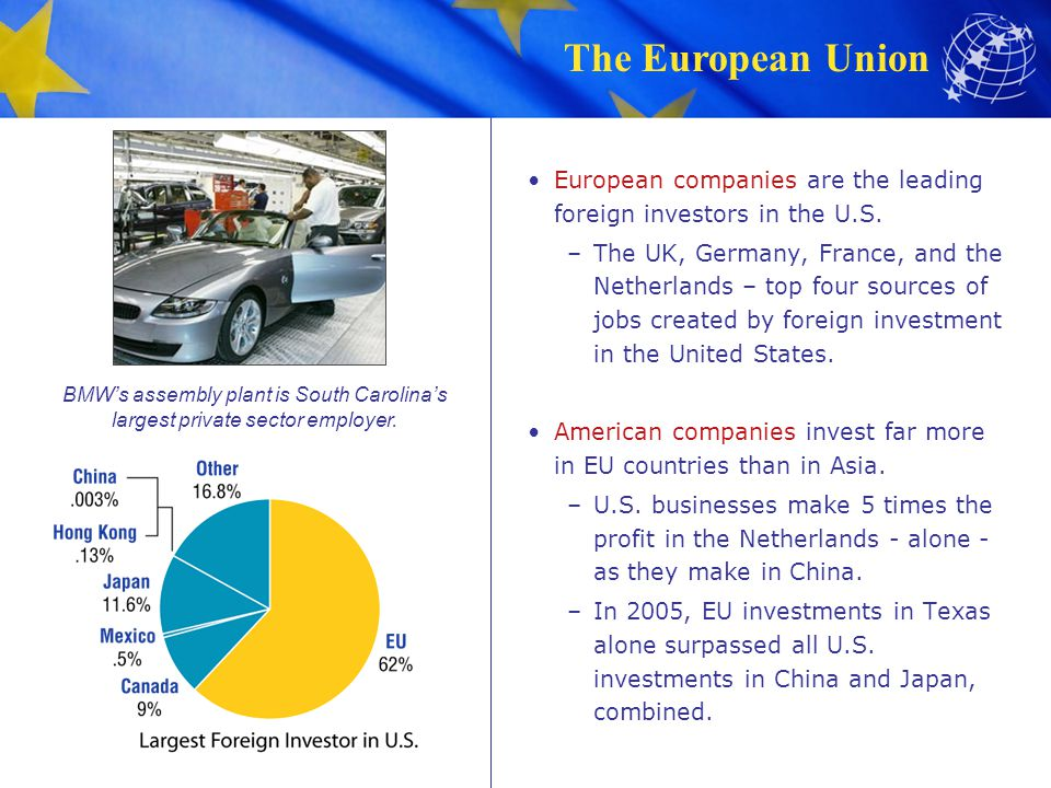 European companies are the leading foreign investors in the U.S.