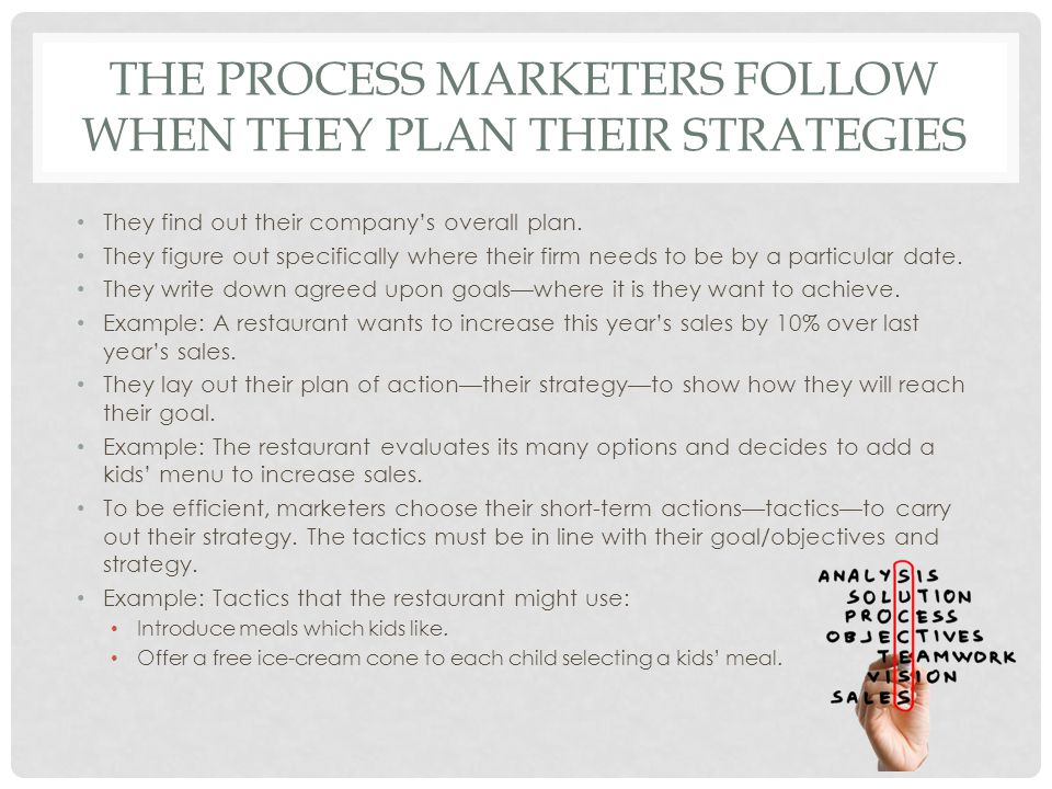 The process marketers follow when they plan their strategies