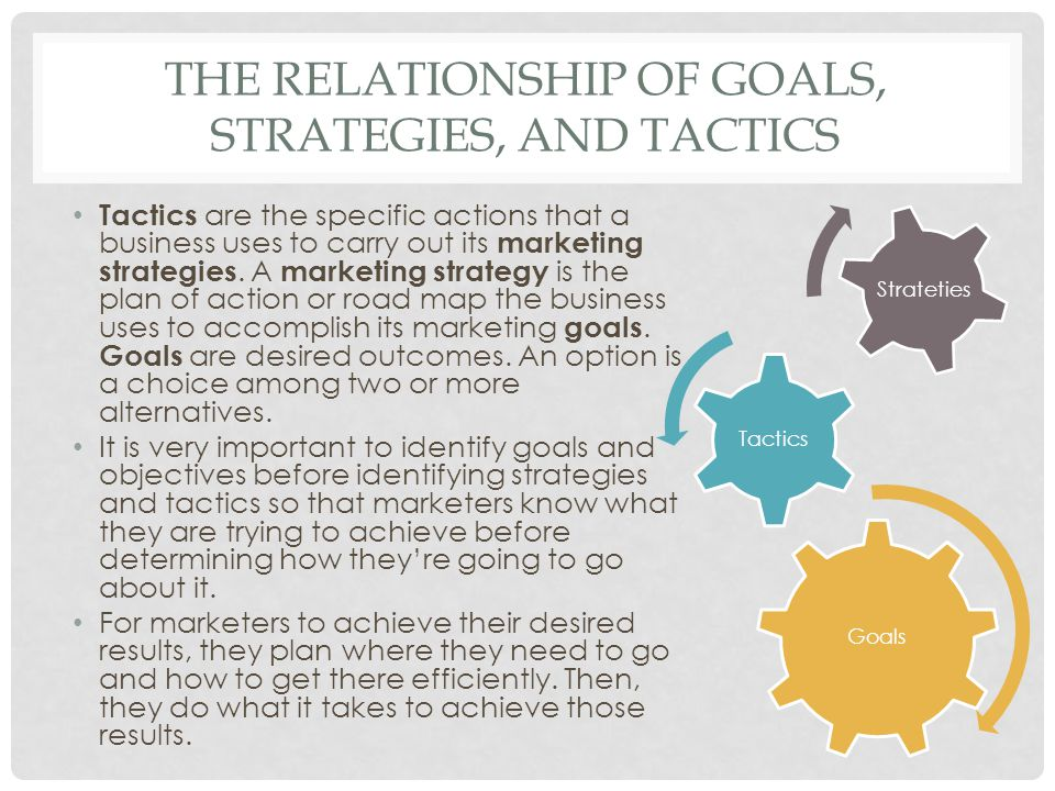 the relationship of goals, strategies, and tactics