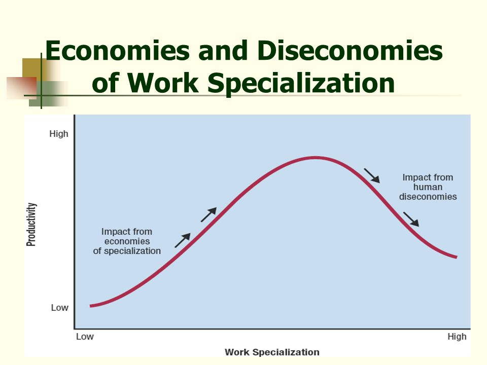 Economies and Diseconomies of Work Specialization